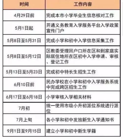 重磅发布!2017年北京义务教育入学政策出炉