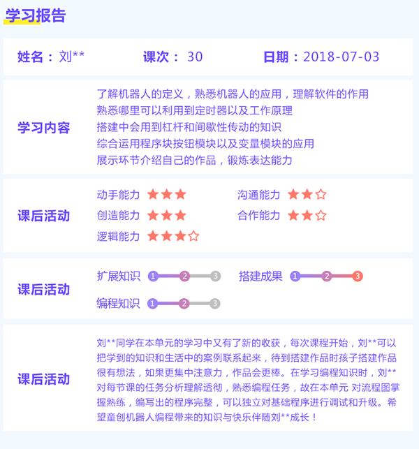 北京机器人教育哪家好(哪个好),威廉希尔手机app机器人教育品牌哪个更好呢?
