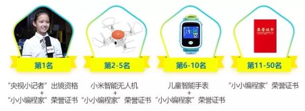 2019全球18luck新利app一小时将启,童程童美6小时免费公益课报名大幕拉开!